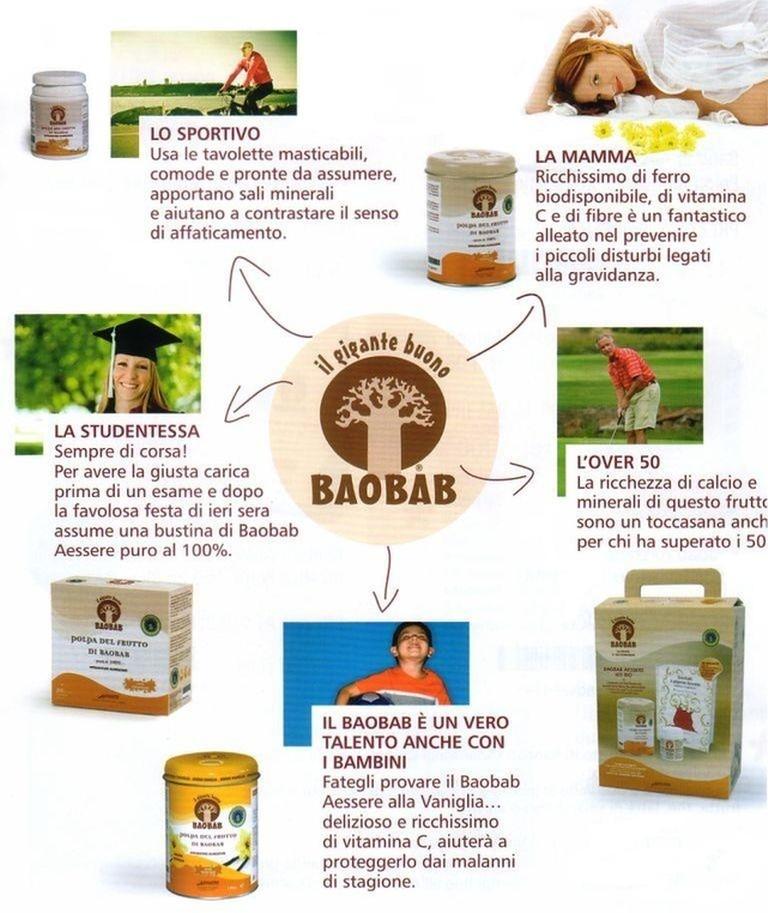 erboristeriarcobaleno allergie baobab scheda