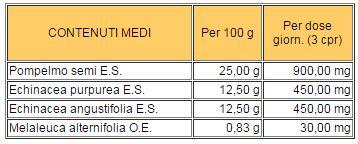erboristeriarcobaleno-antinfluenza-benessere-schio-gse-biotic-forte-prodotto-antinfluenzale-tabella