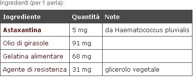 erboristeriarcobaleno-benessere-salute-antiossidanti-schio-astaxantina-ingredienti