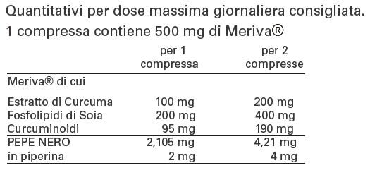 erboristeriarcobaleno-benessere-salute-antiossidanti-schio-curcuma-dosi