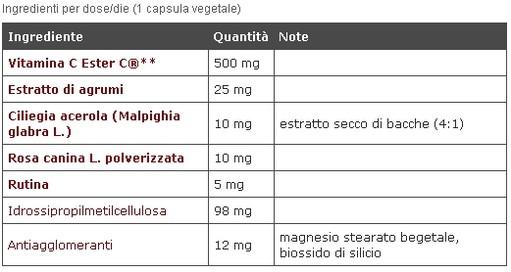 erboristeriarcobaleno-benessere-salute-antiossidanti-schio-ester-cplus-ingredienti