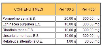 erboristeria-arcobaleno-schio-benessere-antinfluenzali-gse-biotic-contenuti