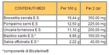 erboristeria-arcobaleno-schio-benessere-antinfluenzali-gse-immuniobiotic-contenuti