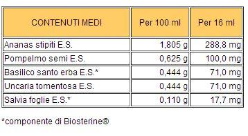 erboristeria-arcobaleno-schio-benessere-antinfluenzali-gse-immunobiotic-junior-contenuti