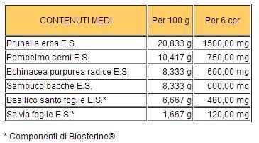 erboristeria-arcobaleno-schio-benessere-antinfluenzali-gse-influbiotic-contenuti