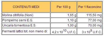 erboristeria-arcobaleno-schio-benessere-antinfluenzali-gse-symbiotic-contenuti