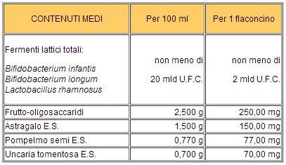 erboristeria-arcobaleno-schio-benessere-antinfluenzali-gse-symbiotic-junior-contenuti