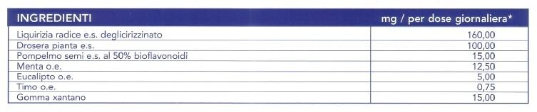 erboristeria-arcobaleno-schio-benessere-antinfluenzali-rapidflu-biopelmo-golagel-ingredienti