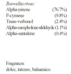 erboristeria-arcobaleno-schio-benessere-aromaterapia-ogaden-composizione