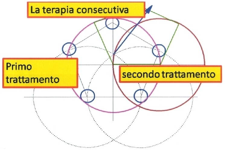 erboristeria-arcobaleno-schio-benessere-attivatori-energetici-cura-patologie