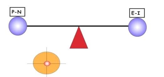 erboristeria-arcobaleno-schio-benessere-attivatori-energetici-mappa-psicosomatica