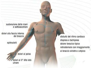 erboristeria-arcobaleno-schio-benessere-attivatori-energetici-reayang5C-applicazioni