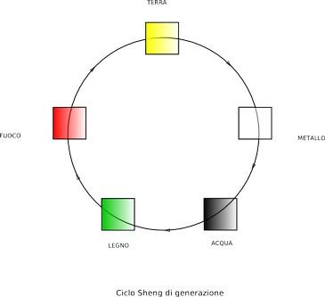 boristeria-arcobaleno-schio-benessere-micoterapia-legge-ke