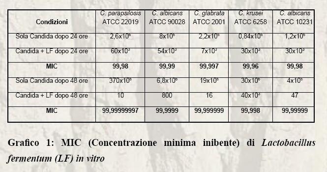 erboristeria-arcobaleno-schio-benessere-micoterpia-animali-freeland-candiatox-componenti