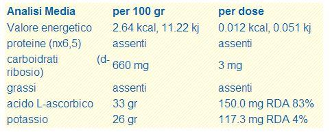 erboristeria-arcobaleno-valdagno-schio-sup_onc-fito-tabella
