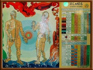erboristeria-arcobaleno-valdagno-schio-sup_oncologico-acmos_02