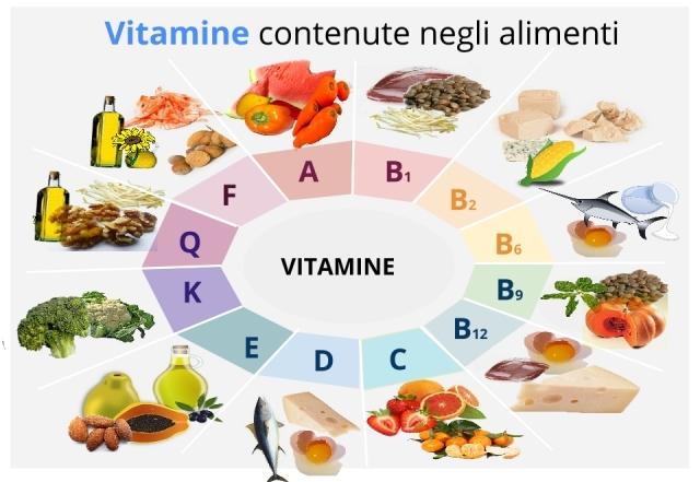 vitamineneglialimenti_640x480