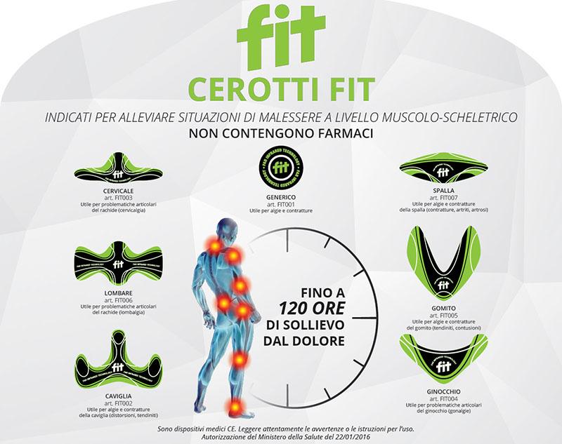 cerotti-FIT